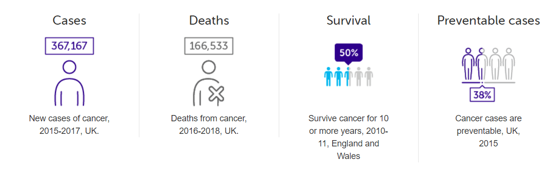 cancer-cases-facts.png