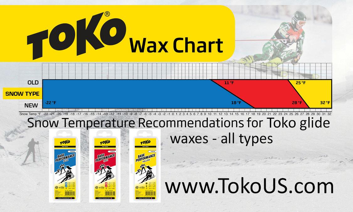 toko-wax-chart.jpg