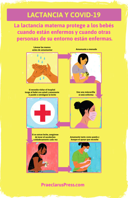 (Spanish language)Free infographic-Breastfeeding and COVID-19