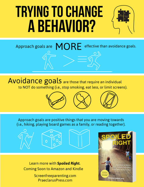 Infographic-Trying to change a behaviour?