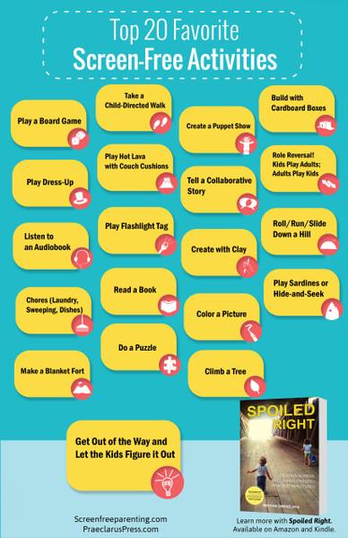 Infographic-Top 20 Favorite Screen-Free Activities