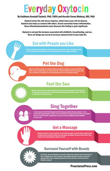Infographic-Everyday Oxytocin