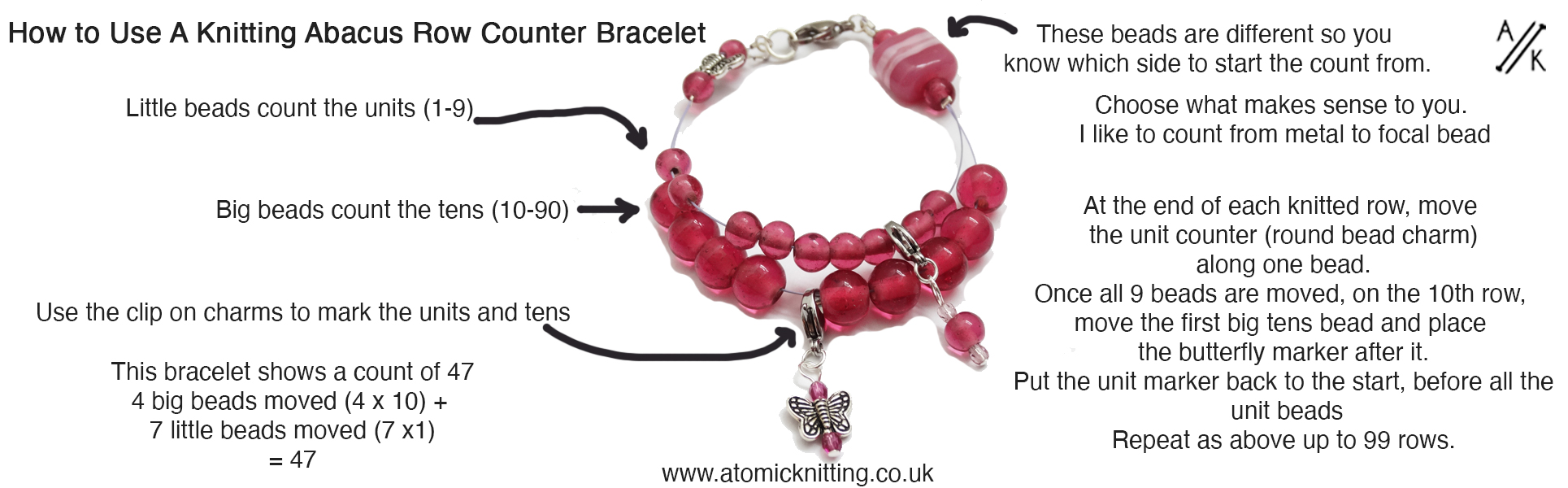 How to use an abacus row counter bracelet in knitting