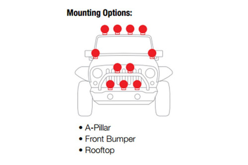 JW Speaker Auxiliary Light Mounting Options Chart