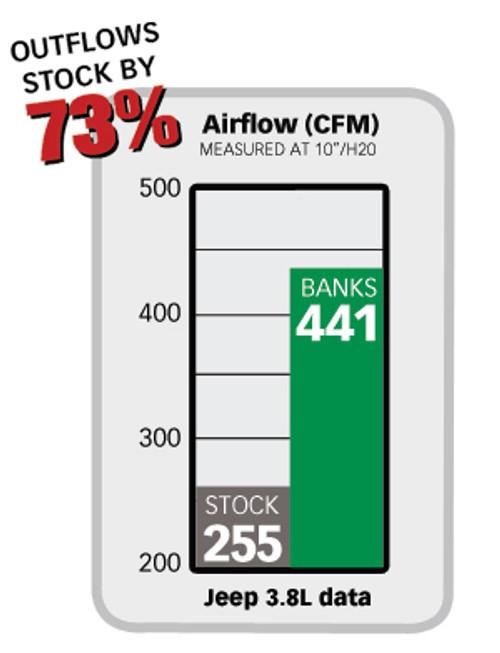 Banks Ram-Air Intake System (Wrangler JK 2007-2011)