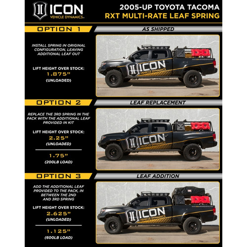 ICON 51101 Multi-Rate RXT Leaf Spring Configurations