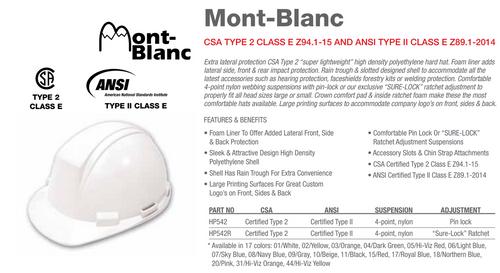 MONT-BLANC SAFETY HARD HAT