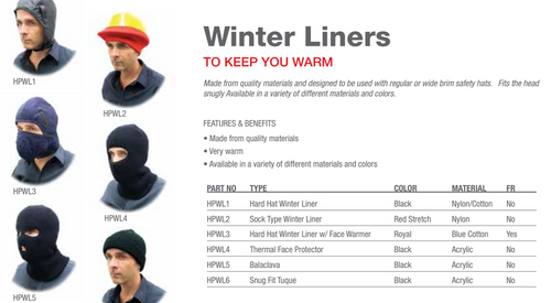 HAT WINTER LINER BALACLAVA BLACK