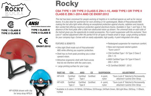 DYNAMIC SAFETY ROCKY HARD HAT