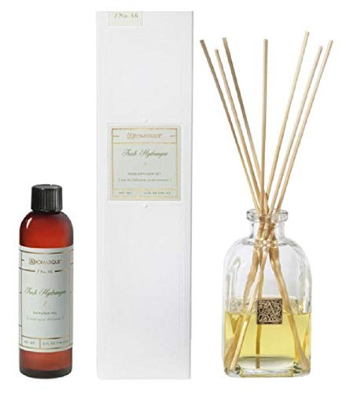 Aromatique Fresh Hydrangea Reed Diffuser Set (63-223)