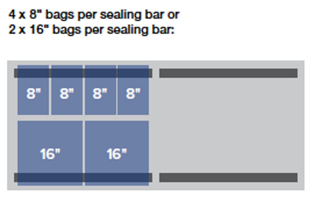 "MiniPack MV 830F VacSmart - ""Flat Deck"" Double Chamber Vacuum Sealer"