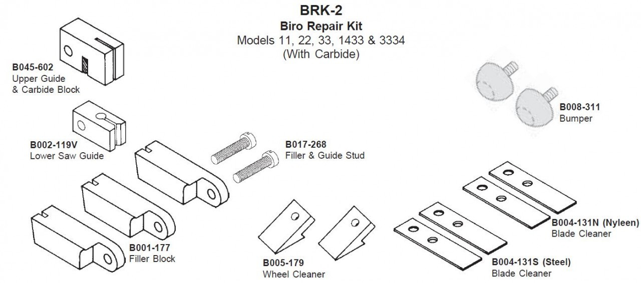 Biro Saw Repair Kit 11,22,33, 1433 & 3334 - BRK-2
