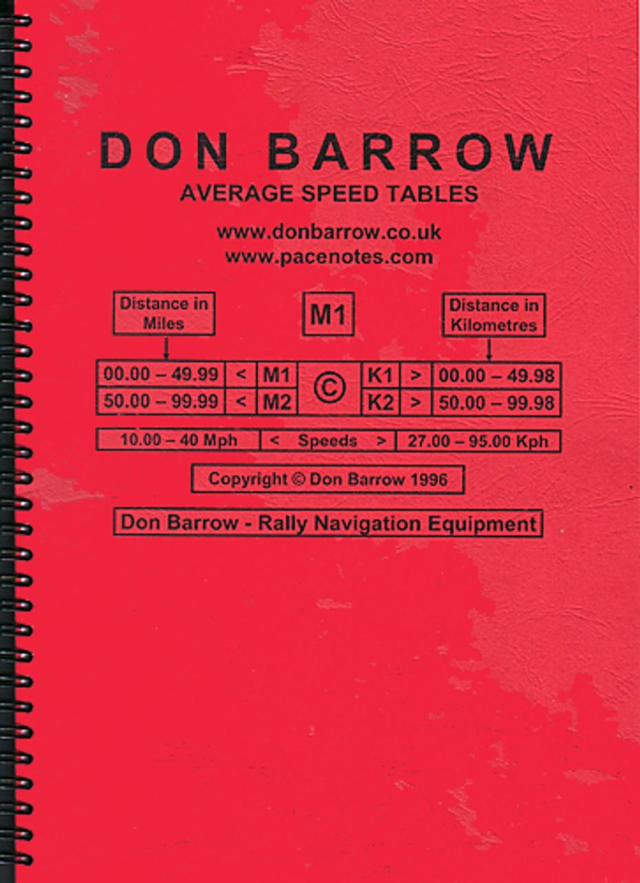Don Barrow Speed Tables