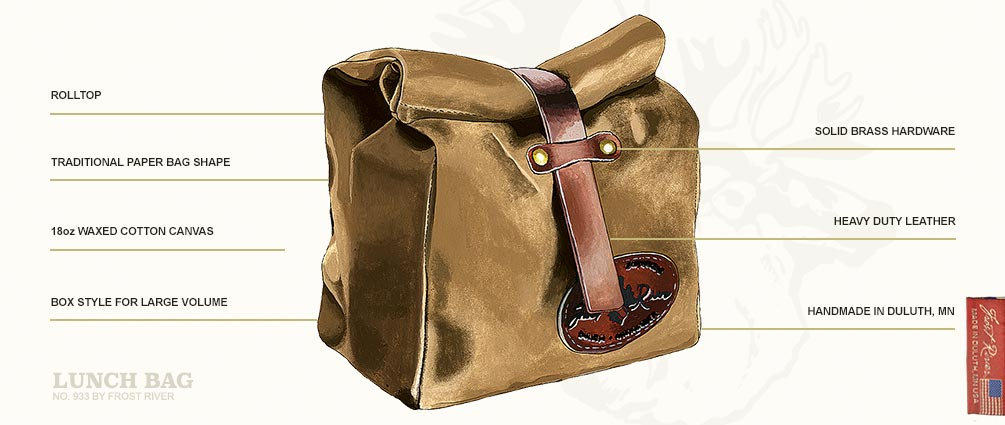 c9acca6ff85a Lunch Bag and Lunch Tote