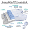 Unique features eliminate common sleeping issues PAP therapy users face like mask shifting, interference, noise and red lines!
