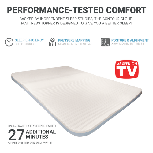 Contour Cloud Mattress Topper Performance Test & Backed By 3 different Sleep Studies!
