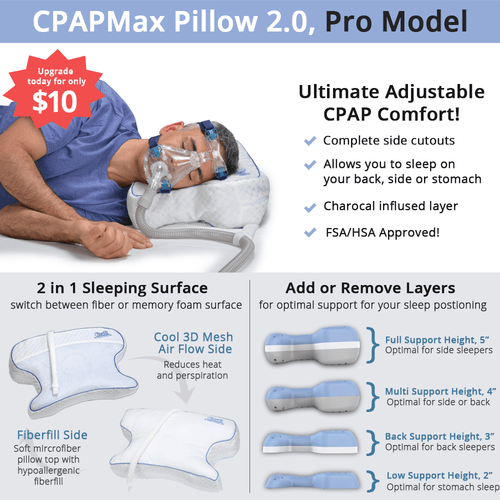 Cpap Pillow For Sleep Apnea And Improved Cpap Therapy For Compliance