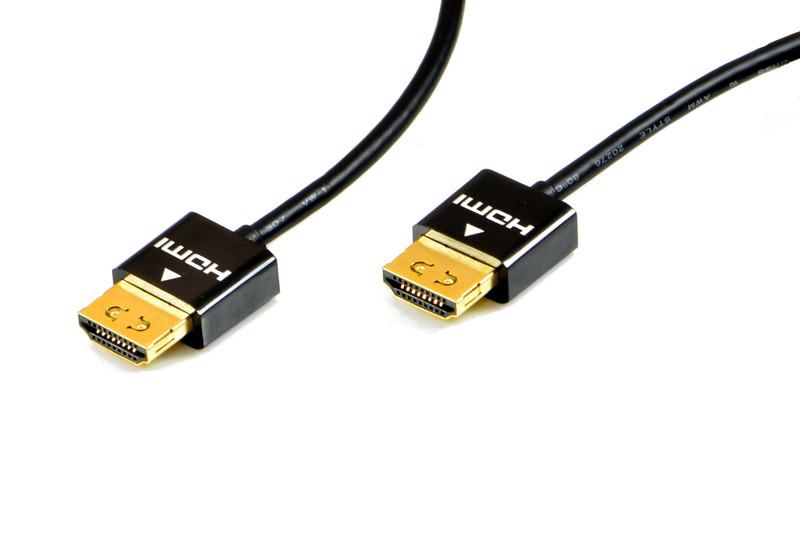 Low Profile HDMI Connectors
