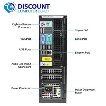 Dell Optiplex 790 Desktop Computer PC i5-2400 3.1GHz 16GB 1TB Win 10 Home WiFi