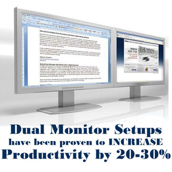 Dell Optiplex 960 Windows 10 Pro Desktop 3GHz Core 2 Duo 8GB 1TB 2x Dual 19 LCD Monitor