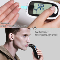 Ketone Meter, Professional Portable Digital Keto Breath Meter with 10 Mouthpieces for Ketosis Testing