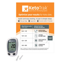 KetoTrak Blood Ketone Testing Kit, 1 Meter, 10 Ketone Strips, 1 Lancing Device, 10 Lancets, Optimize Your Result for Keto Diet by KetoTrak
