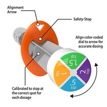 Kids Baby Oral Syringe & Dispenser | True Ezy Design for Liquid Medicine | 10 mL/2 TSP | Color Coded | Pack of 3