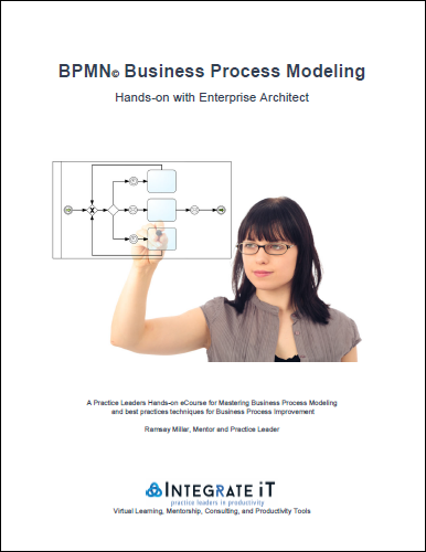 BPMN Business Process Modeling