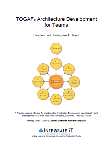 Architecture Development for Teams