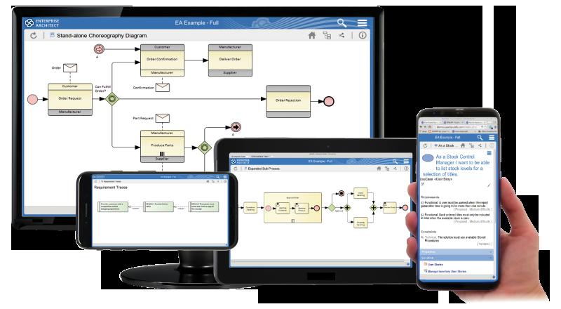 Enterprise Archetecture Software