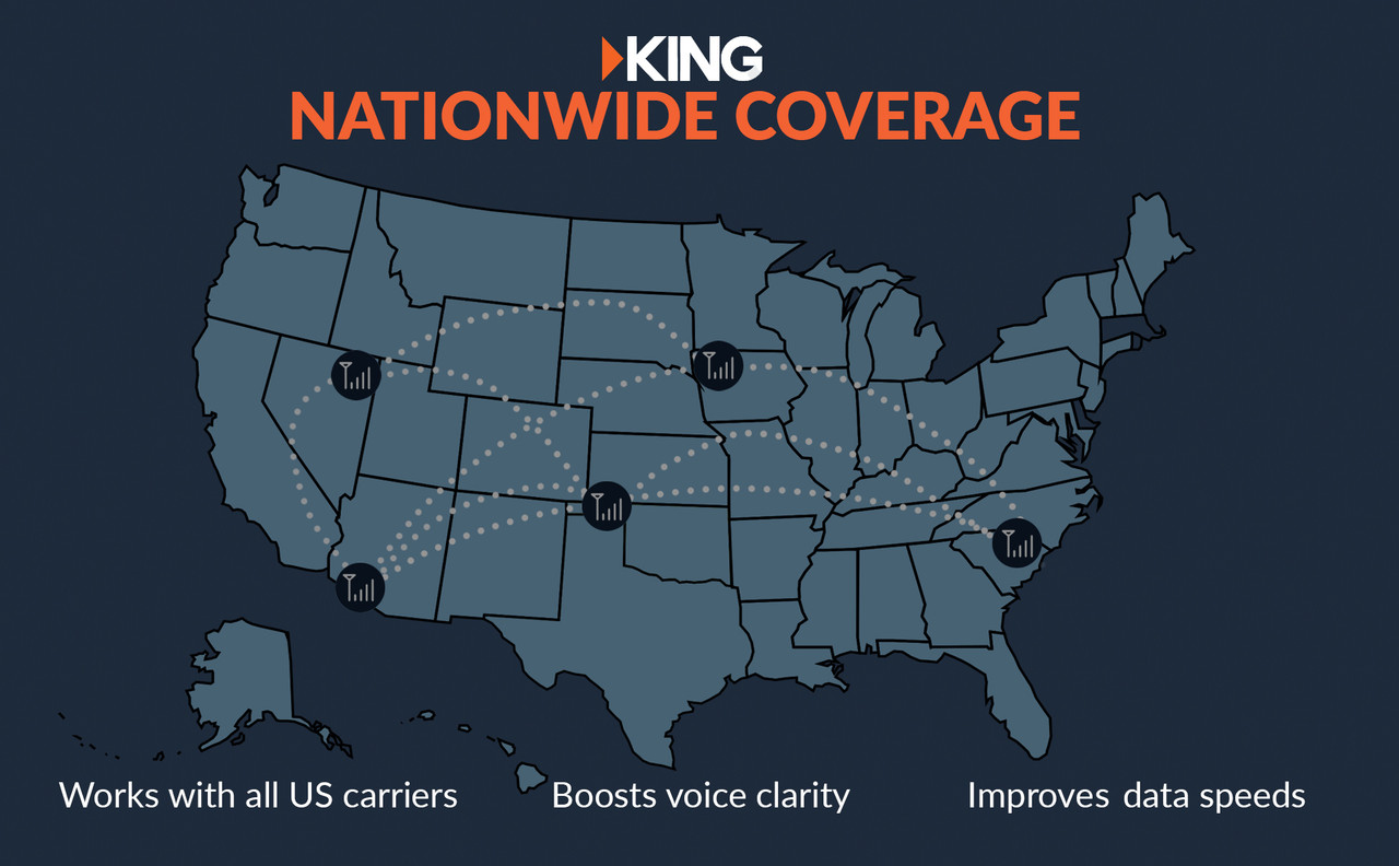 Roam the contiguous United States without having to worry about switching carriers. Our cell phone boosters for remote areas are compatible with all US carriers including AT&T, Verizon, and T-Mobile/Sprint. This KING cell phone amplifier gives you clearer signals no matter where you are in the country.