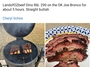 Dino Ribs/Plate Ribs
