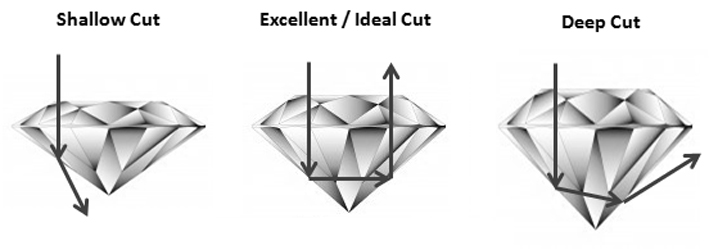 diamondcutlightrefraction.jpg