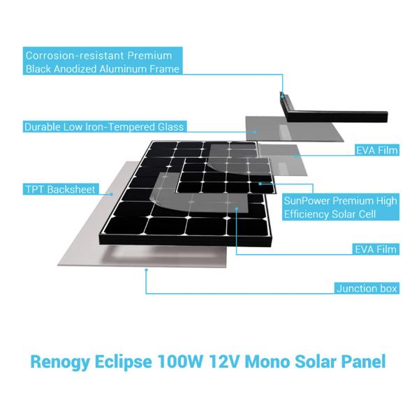 Renogy panneau solaire 100 Watt 12 Volt Eclipse monocristallin