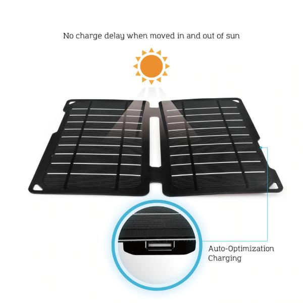Renogy Panneau solaire portable monocristallin E.FLEX10 avec port USB et une batterie externe de 2500mAh