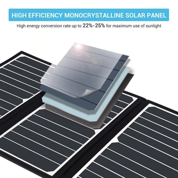 Renogy Panneau solaire portable E.FLEX 21W avec port USB