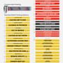 Safety Retractable Belt Barrier | Roller Safety Pro 16 Ft Stanchion Belts