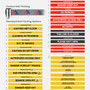 Pro Mini Retractable Belt Barrier Stanchion 11 / 13 Ft Belt - Slim Line Post