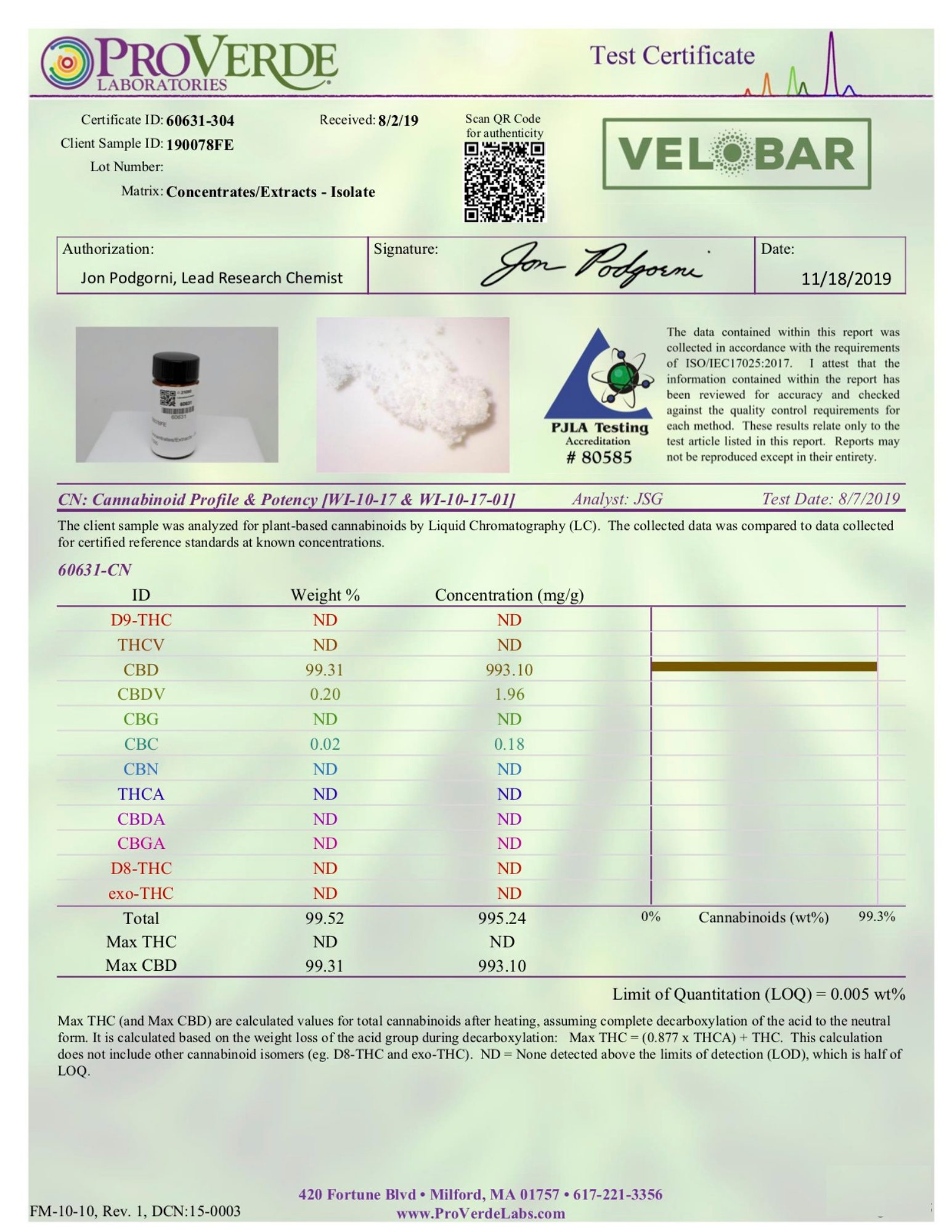 velobar-cbd-material-test-results-for-website.png