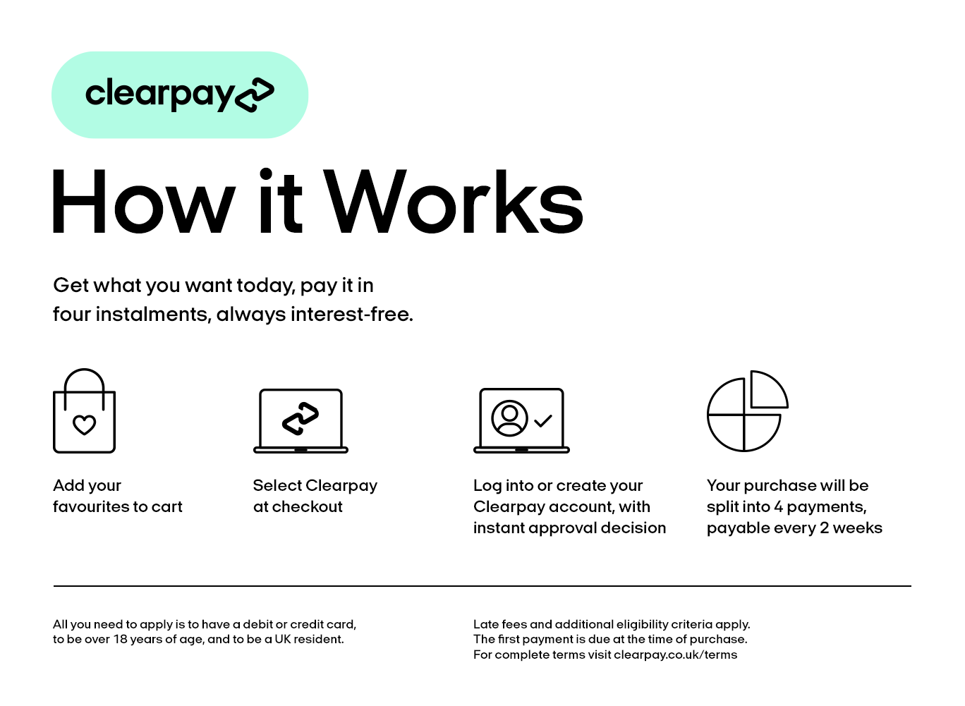 clearpay-uk-howitworks-desktop-white-1x.png