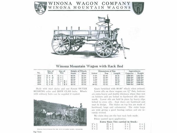 Restored Winona Running Gear