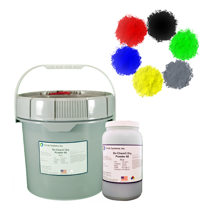 Magnetic Particle Materials