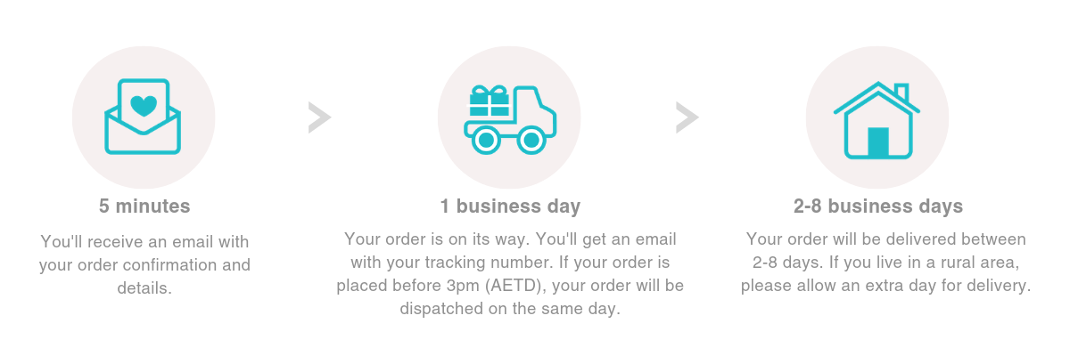delivery-what-now.png