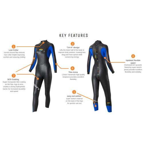 blueseventy Sprint Full Sleeve Wetsuit Women