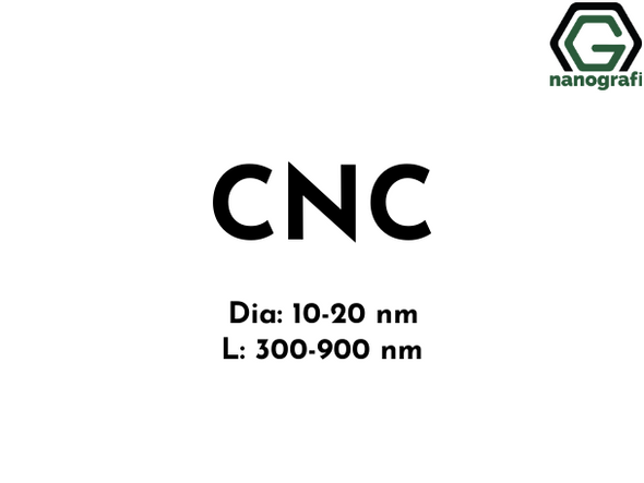 Cellulose Nanocrystal (Nanocrystalline Cellulose,CNC)