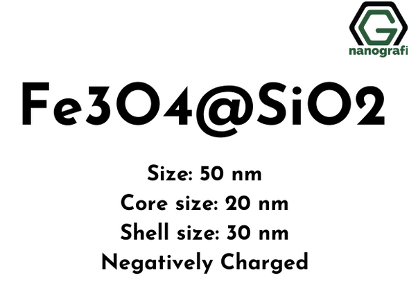 Magnetic Fe3O4@SiO2 powder, Size: 50 nm, Core size: 20 nm, Shell size: 30 nm, Negatively-charged