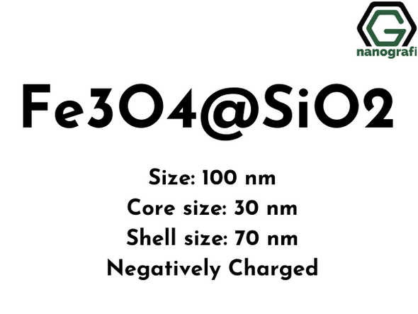 Magnetic Fe3O4@SiO2 powder, Size: 100 nm, Core size: 30 nm, Shell size: 70 nm, Negatively-charged