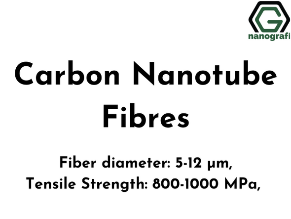 Carbon Nanotube Fibres, Fiber diameter: 5-12 µm, Tensile Strength: 800-1000 MPa, Electrical conductivity: 5×10^4~7×10^4 S/m