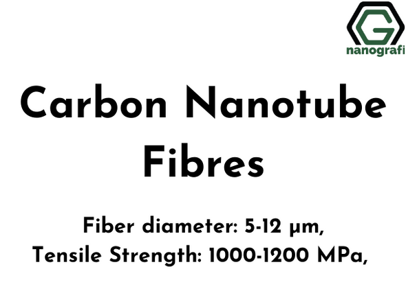 Carbon Nanotube Fibres,  Fiber Diameter: 5-12 µm, Tensile Strength 1000-1200 MPa, Electrical conductivity 5×10^4~7×10^4 S/m