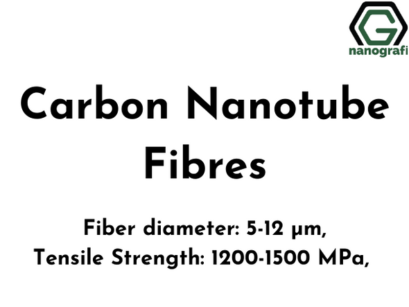 Carbon Nanotube Fibres,  Fiber Diameter: 5-12 µm, Tensile Strength 1200-1500 MPa, Electrical conductivity 5×10^4~7×10^4 S/m